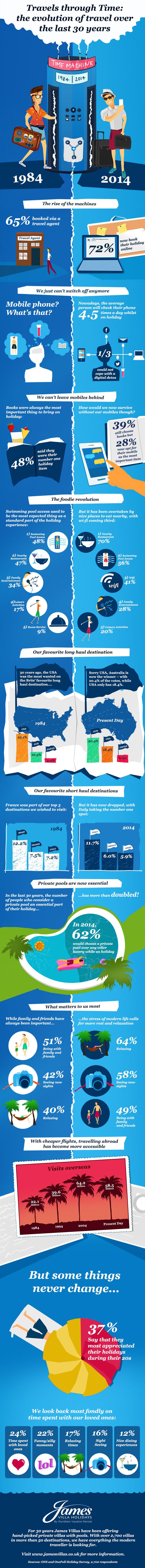 30-years-infographic